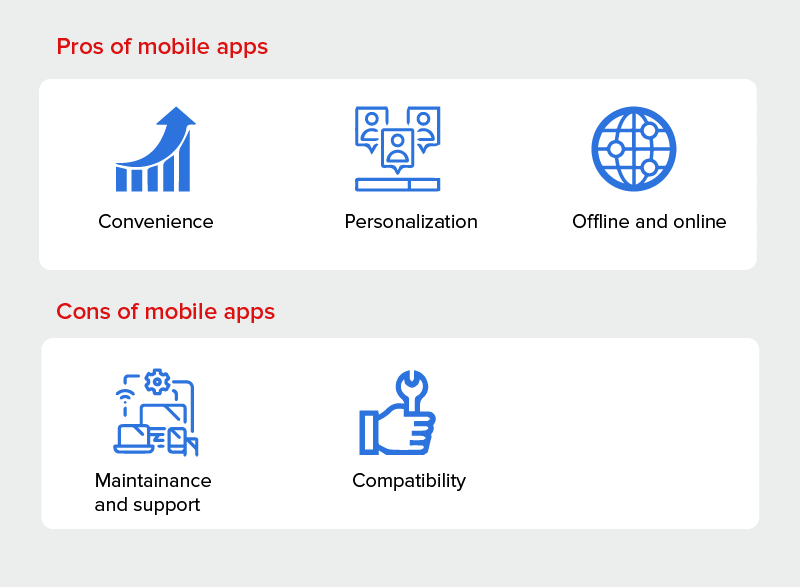Pro and Cons of Mobile Apps