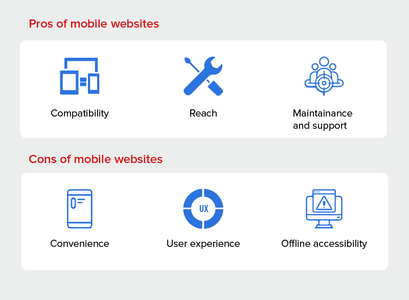 Pro and Cons of Mobile Websites