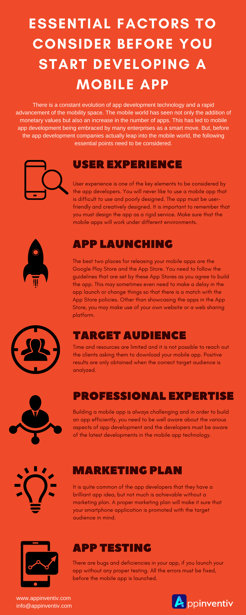 Developing a Mobile App (Infographic)