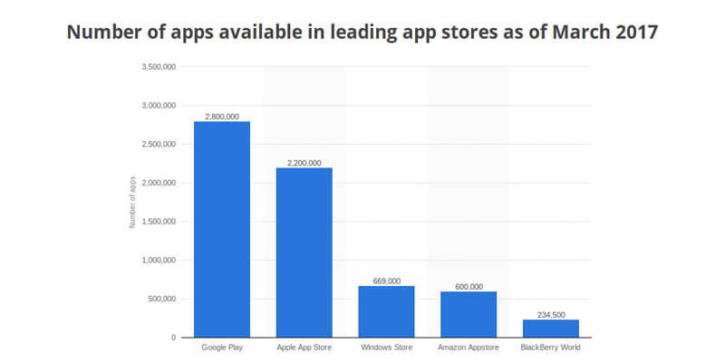 Mobile App_2017