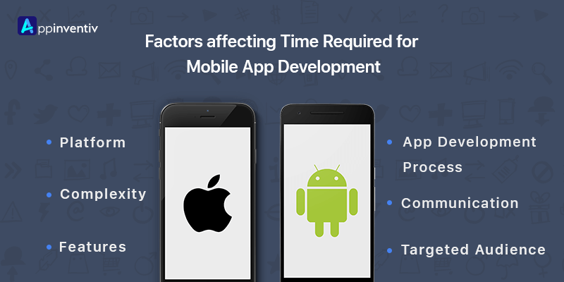 mobile app development services india
