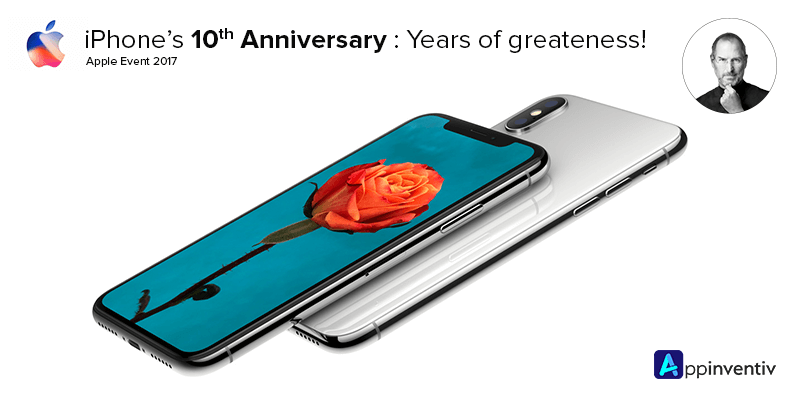 10 years of iphone