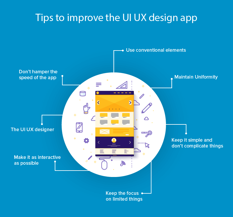 Tips to Improve the UI UX Design App
