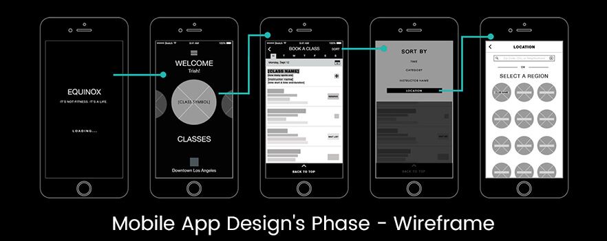 Wireframe A Phase of Mobile App Design You Can't Miss Out!