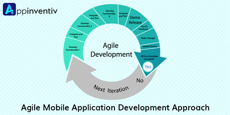 agile mobile app development