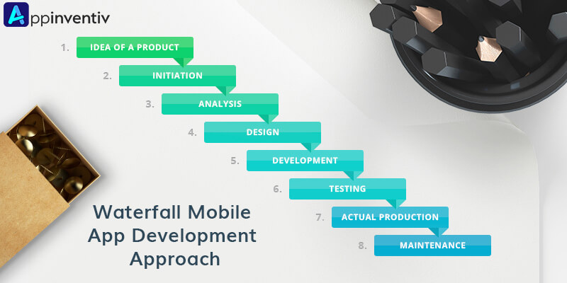 waterfall mobile app development