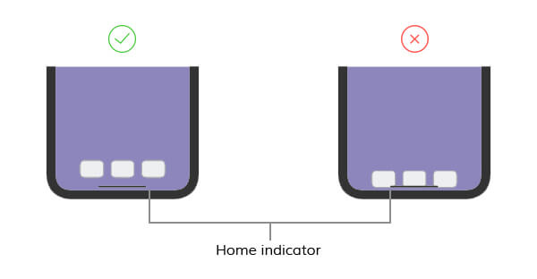 home indicater