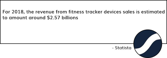 Statista Forecast on Fitness Apps 2018