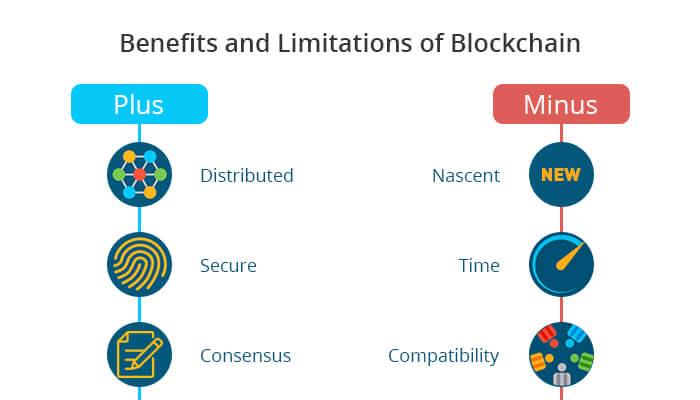 Centralization of blockchains