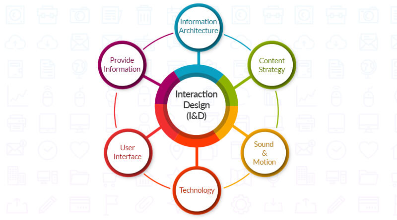 06_Interaction Design(I&D)