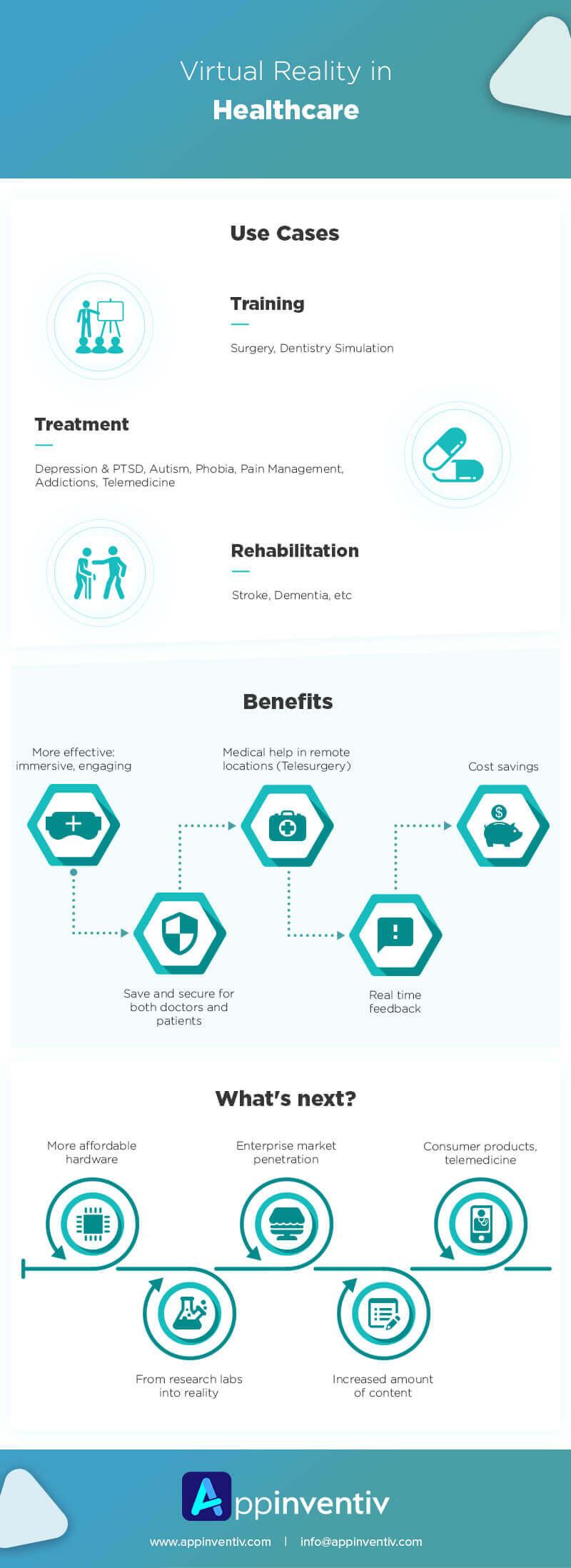 Healthcare & VR