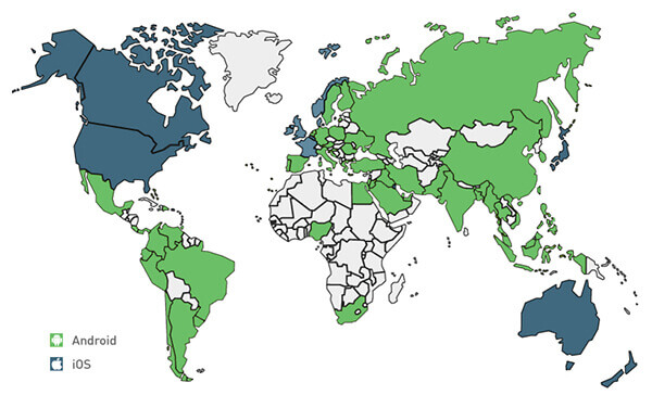Comparison of Android and iOS users worldwide