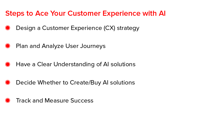 Steps to ace your customer experience with AI