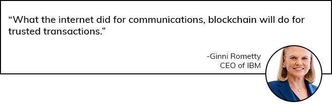 Benefits of Blockchain Technology by Ginni Rometty