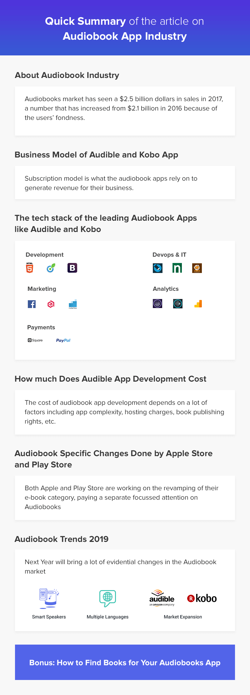 Quick Summary of the Article on Audiobook App Industry