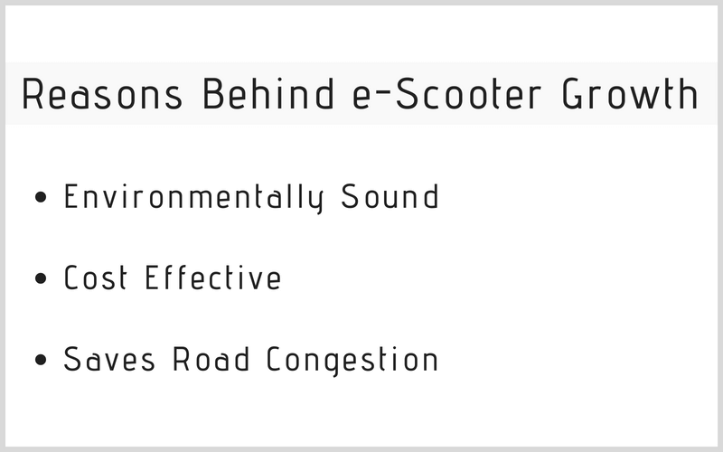 Reasons Behind e-Scooter Growth