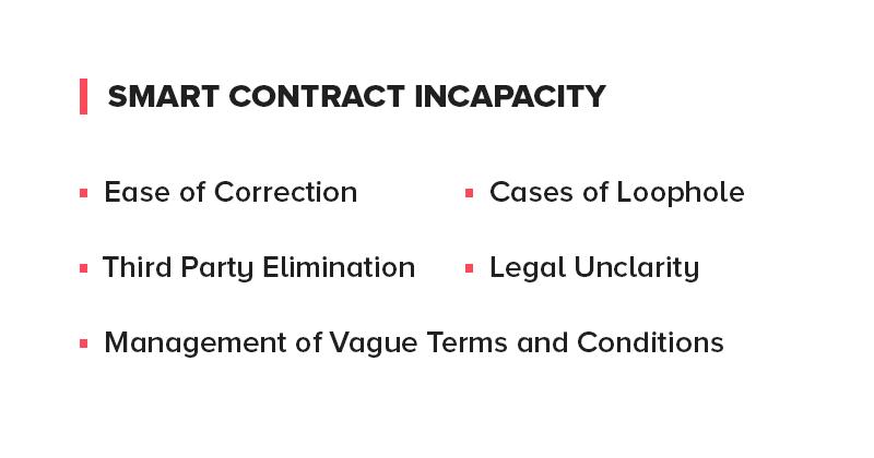 Smart Contract Limitation