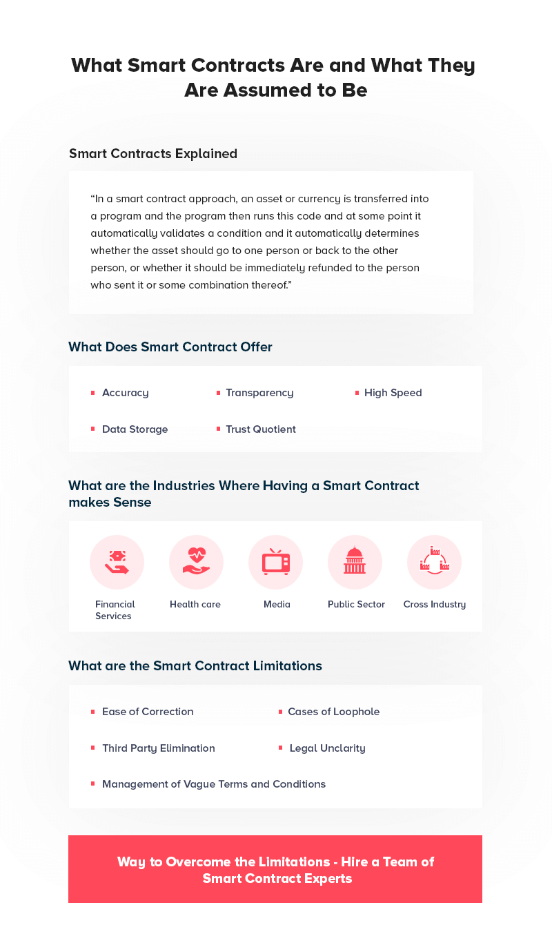 Smart Contracts-Advantages, Limitations, and Use Cases