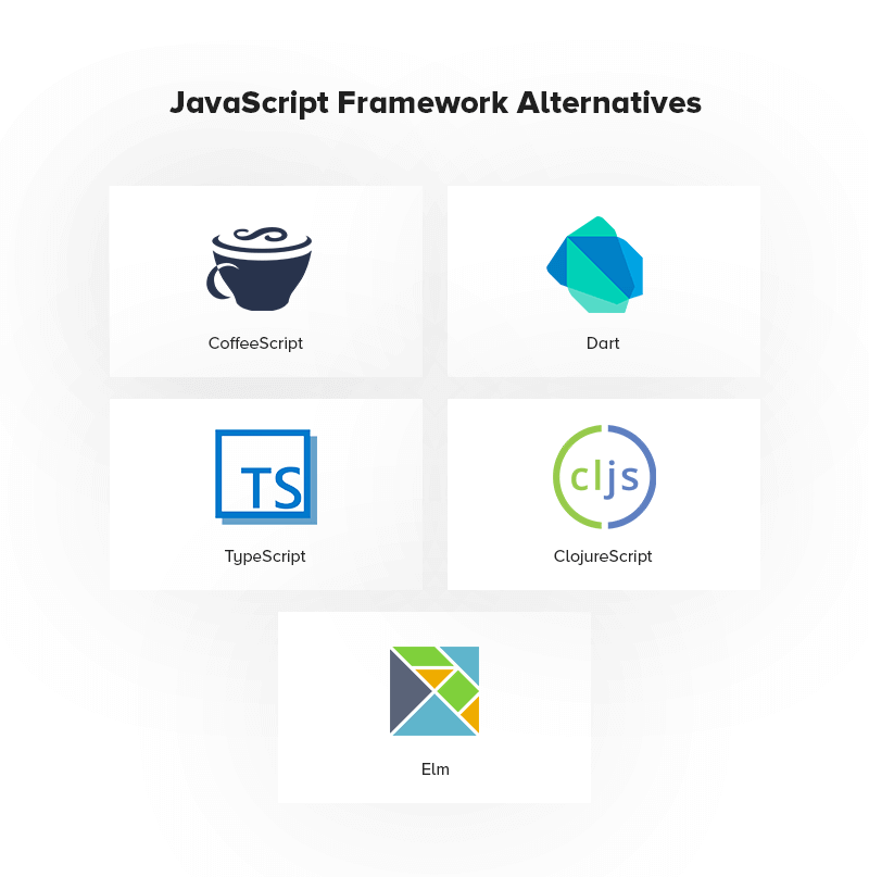 Top JavaScript Framework Alternatives