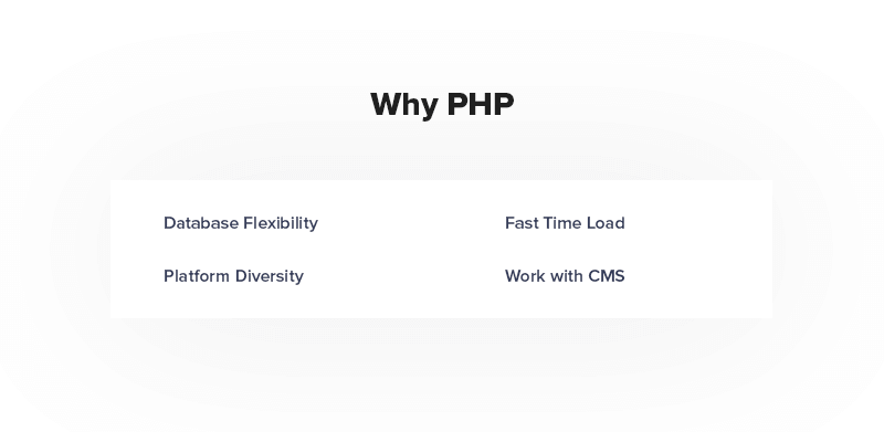 Why PHP is First Choice of The Backend Development Process