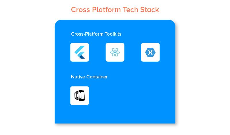 crossplatform techstack