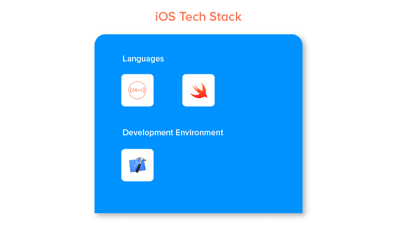 ios techstack