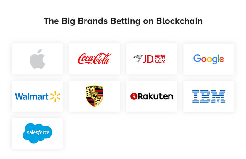 Big Brands Betting on Blockchain
