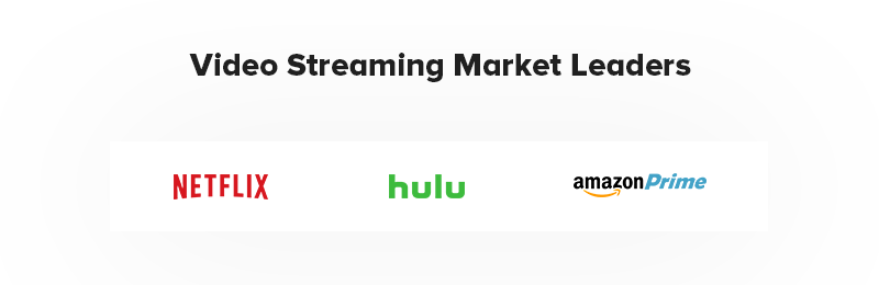 Video Streaming Market Leaders