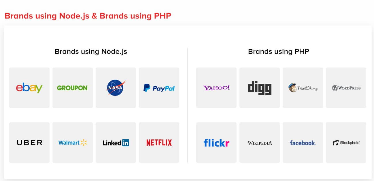 Brands Behind Both the Environments