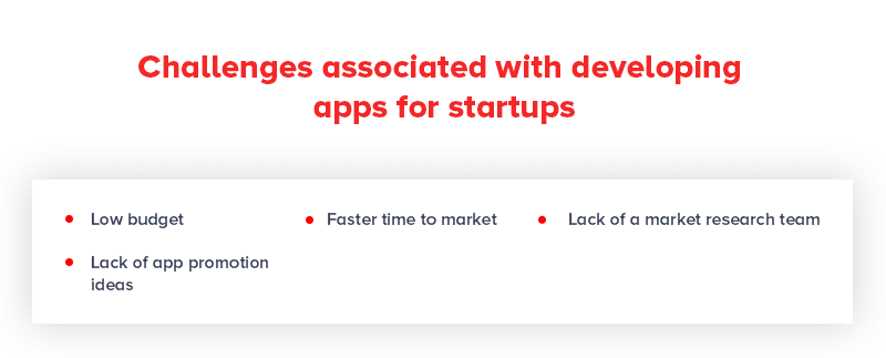Challenges associated with developing apps for startups