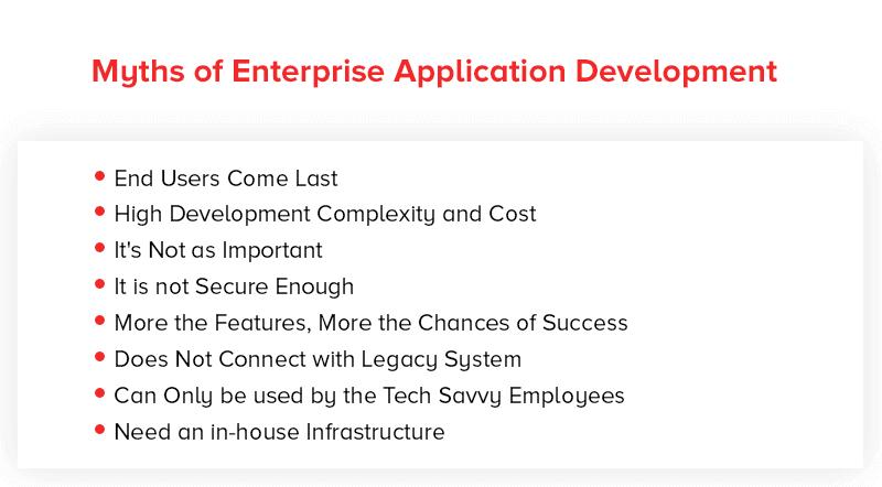 Enterprise App Development Myths