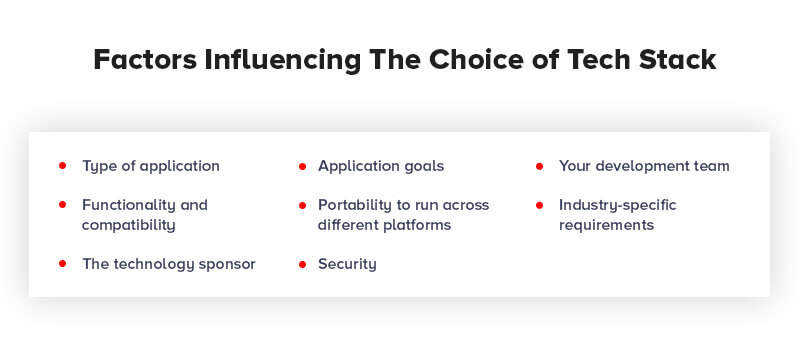 Factors Influencing The Choice of Tech Stack
