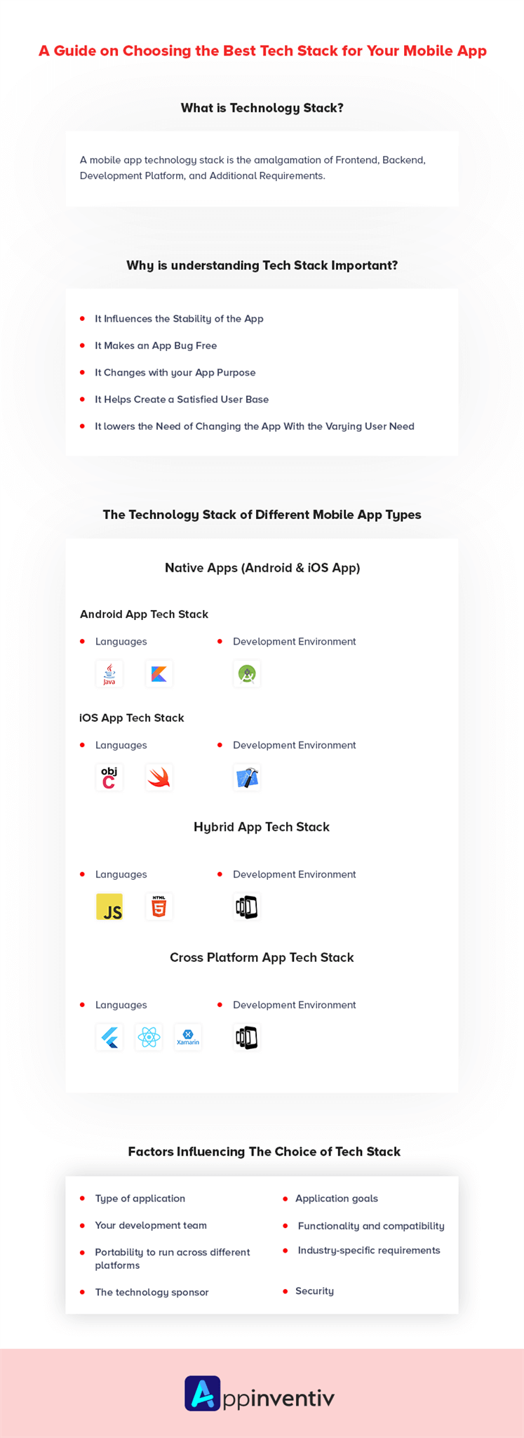 How to Choose the Best Technology Stack for Mobile App