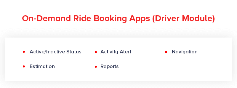 On-Demand Ride Booking Apps (Driver Module)
