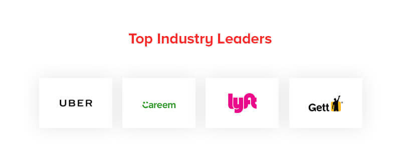 On Demand Taxi Booking App Top Industry Leaders