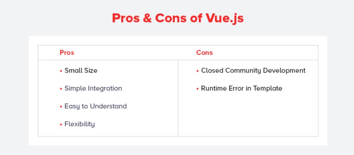 Pros & Cons of Vue.js