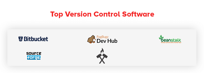 Top Version Control Software