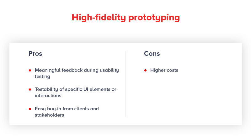 What are the High Fidelity Prototypes