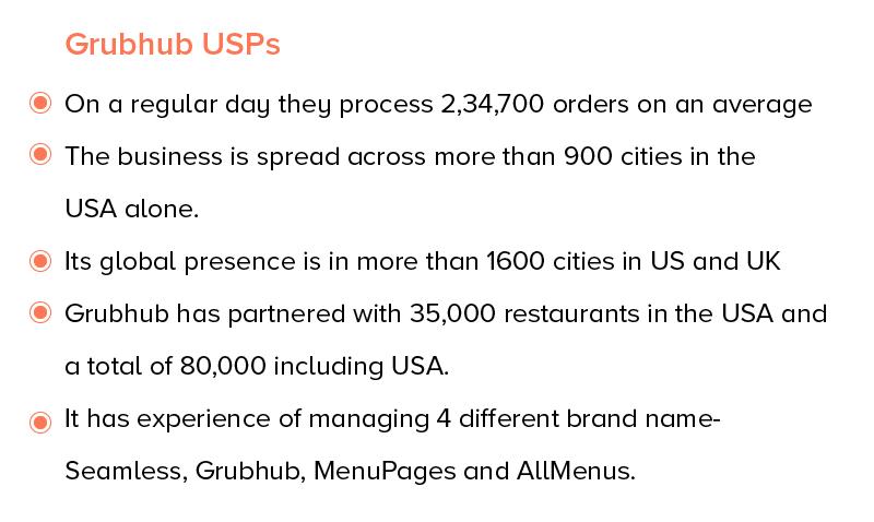 Grubhub USPs