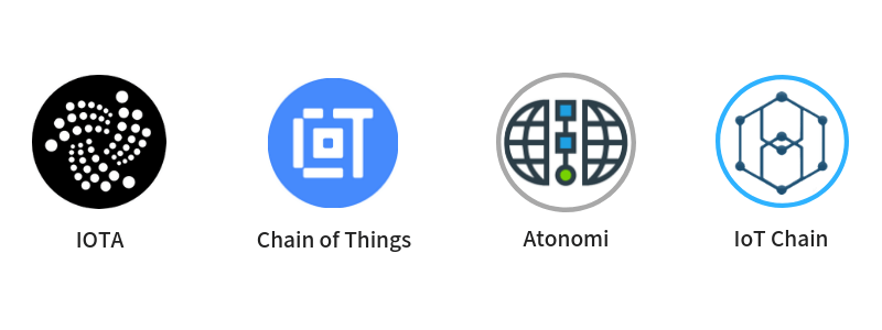 Blockchain of Things Featured Projects