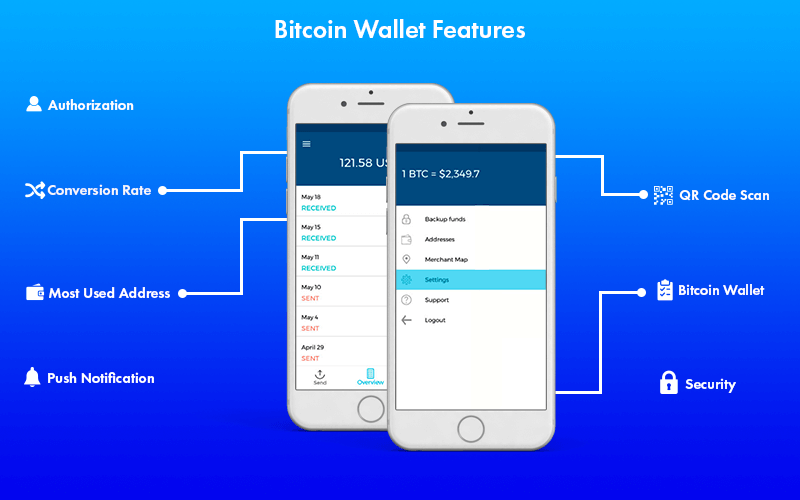 What are the Features of Crypto Wallet Apps