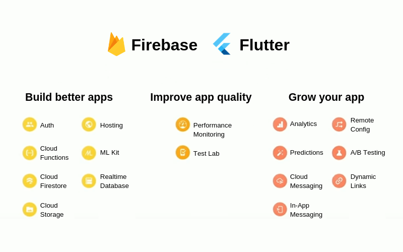 Firebase and Flutter