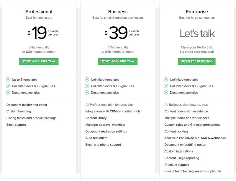 Feature based pricing in saas