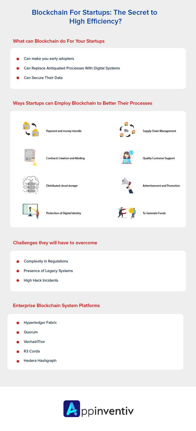 Blockchain For Startups - The Secret to High Efficiency