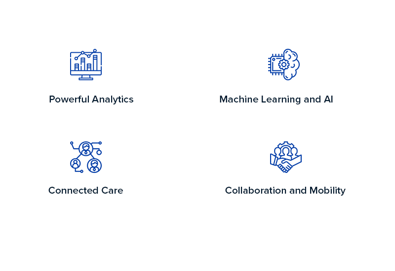 Four pillars of the Google Cloud Healthcare and Life Science Solutions