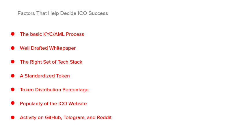Factors behind ICO success