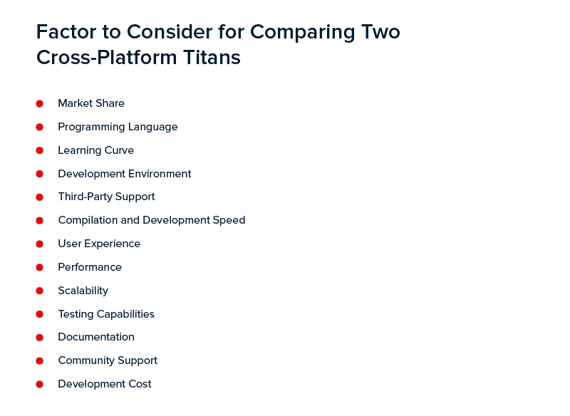 Factors to Consider for Comparing Two Cross- Platform Titans