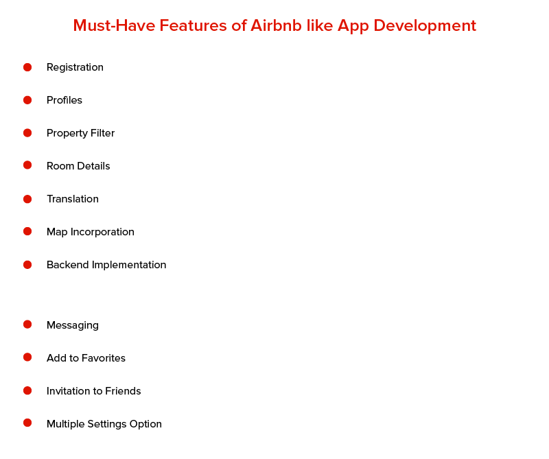 Must Have Features of Airbnb like App Development