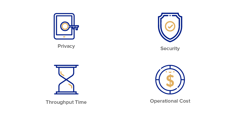 Requirements of a good Blockchain Enterprise Solution