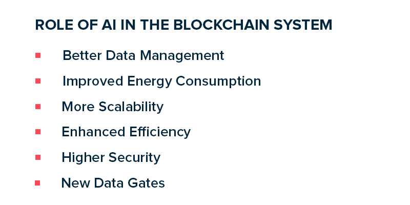 Role of AI in the Blockchain System